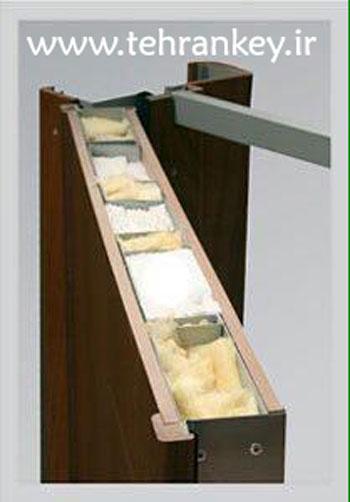کاربرد پشم سنگ در درب های ضد سرقت